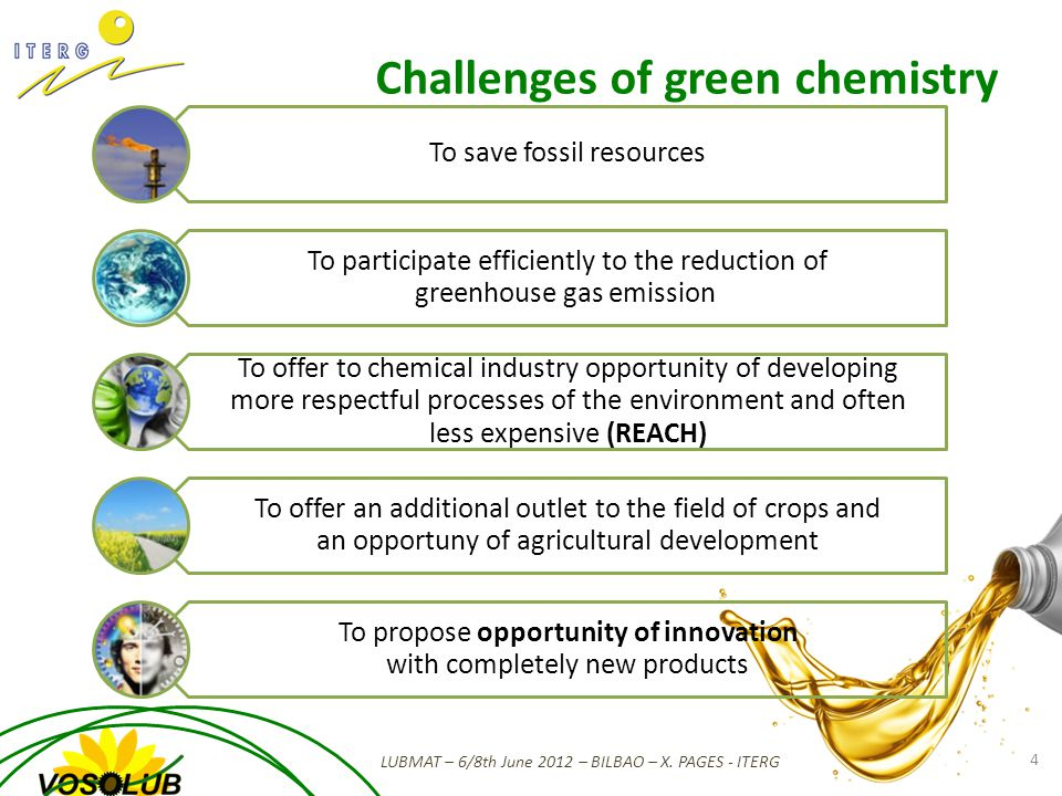 Challenges of green chemistry LUBMAT – 6/8th June 2012 – BILBAO – X.