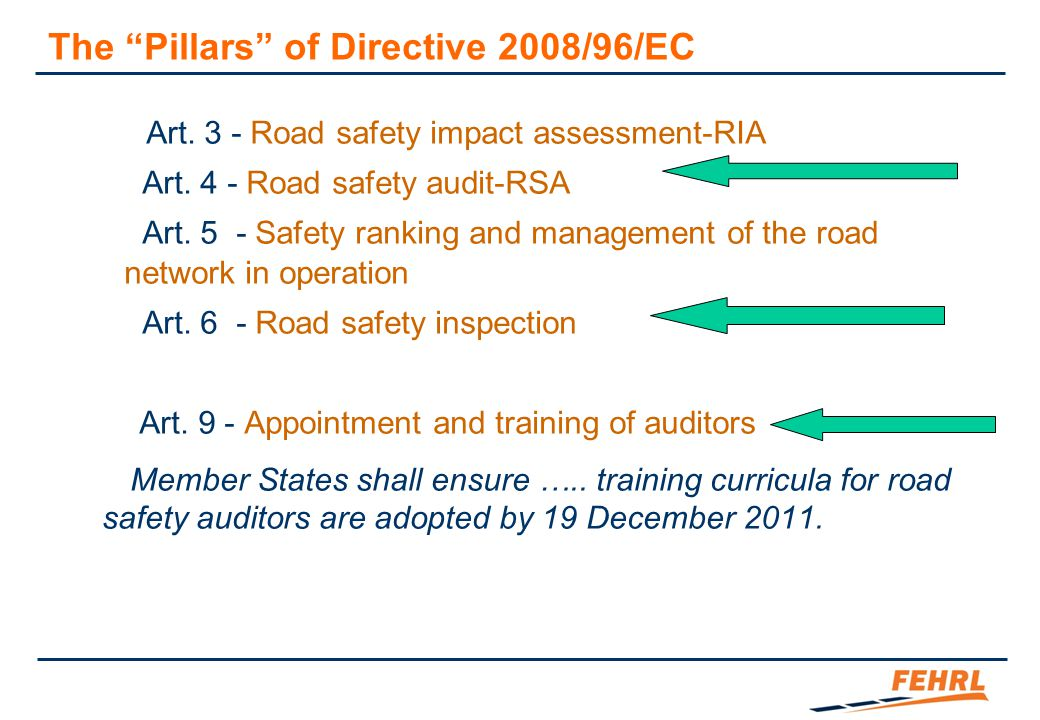 """The """"Pillars"""" of Directive 2008/96/EC Art. 3 - Road safety impact assessment-RIA Art. 4 - Road safety audit-RSA Art. 5 - Safety ranking and management"""
