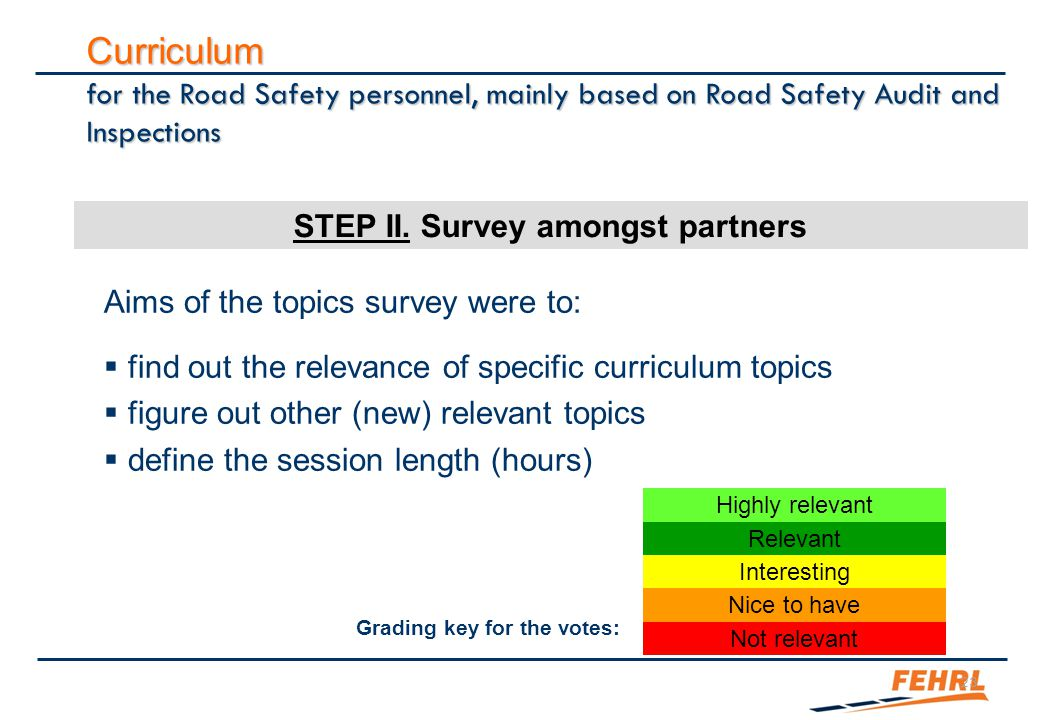 23 Curriculum for the Road Safety personnel, mainly based on Road Safety Audit and Inspections STEP II. Survey amongst partners Aims of the topics sur