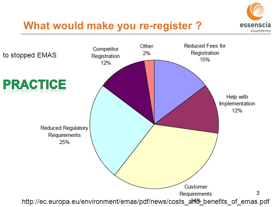 What would make you re-register ? 3 http://ec.europa.eu/environment/emas/pdf/news/costs_and_benefits_of_emas.pdf to stopped EMAS