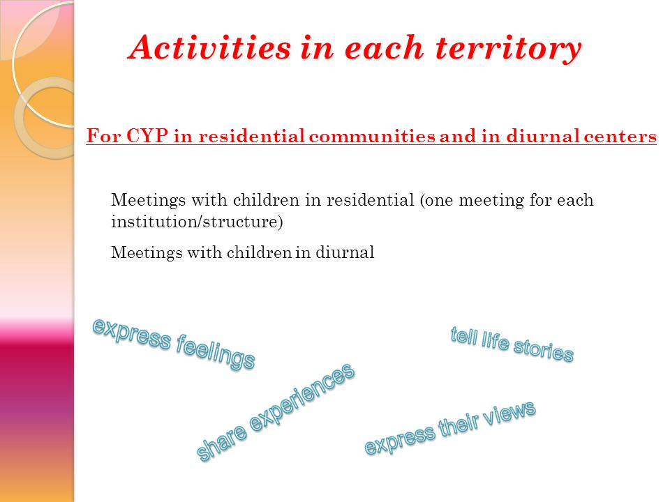 For CYP in residential communities and in diurnal centers Meetings with children in residential (one meeting for each institution/structure) Meetings with children in diurnal Activities in each territory