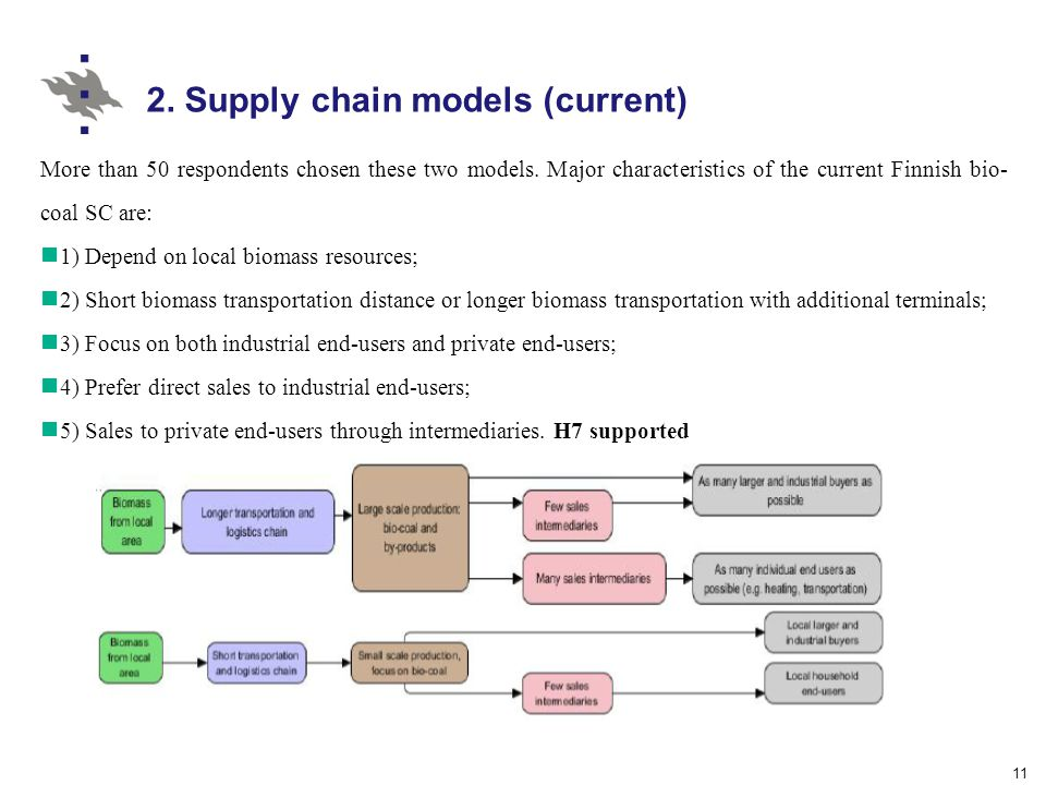 11 2. Supply chain models (current) More than 50 respondents chosen these two models.