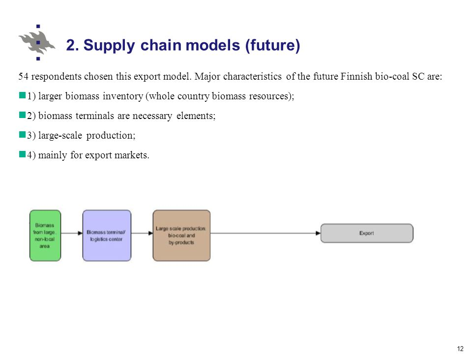 12 2. Supply chain models (future) 54 respondents chosen this export model.