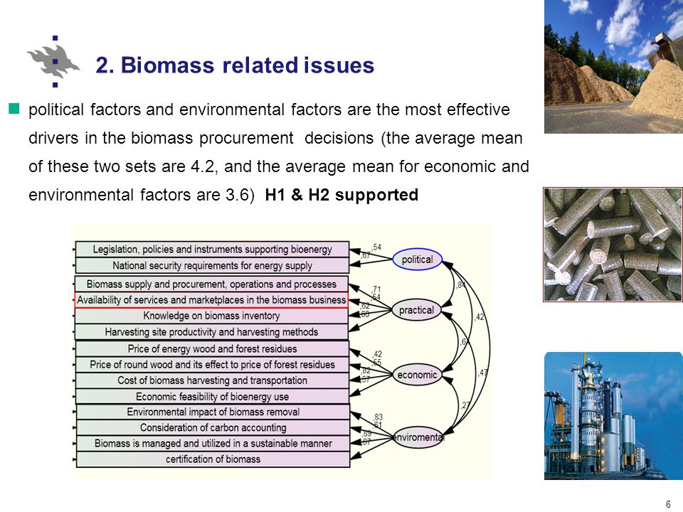 6 political factors and environmental factors are the most effective drivers in the biomass procurement decisions (the average mean of these two sets are 4.2, and the average mean for economic and environmental factors are 3.6) H1 & H2 supported 2.