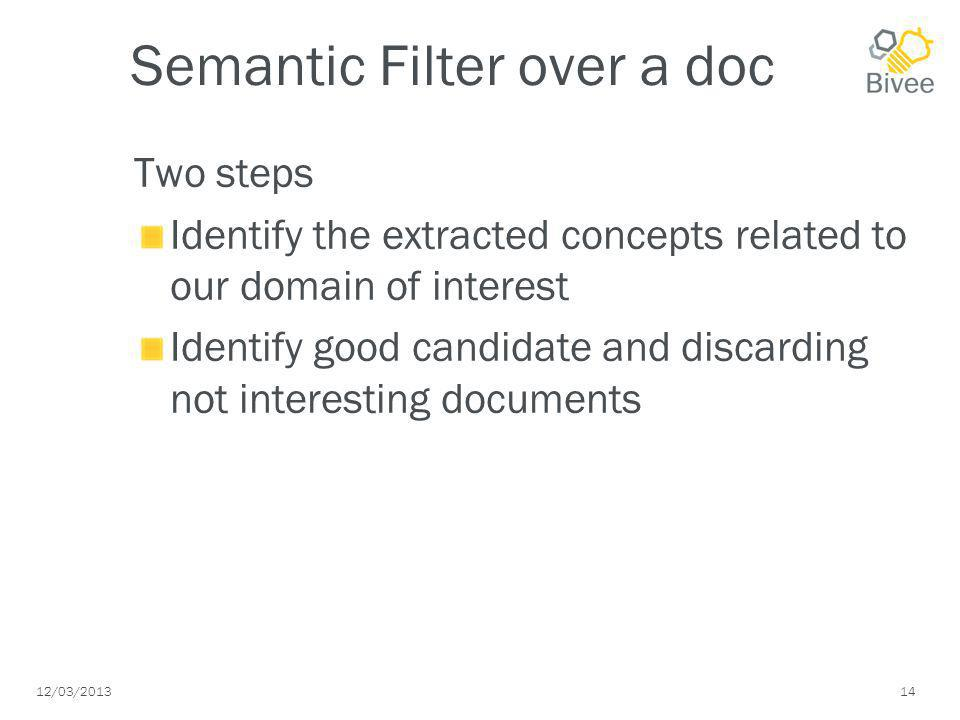 12/03/2013 14 Semantic Filter over a doc Two steps Identify the extracted concepts related to our domain of interest Identify good candidate and discarding not interesting documents