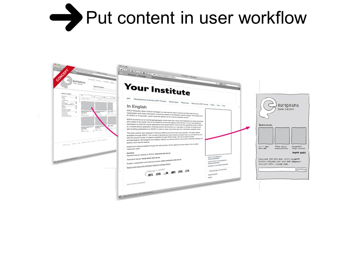 Put content in user workflow