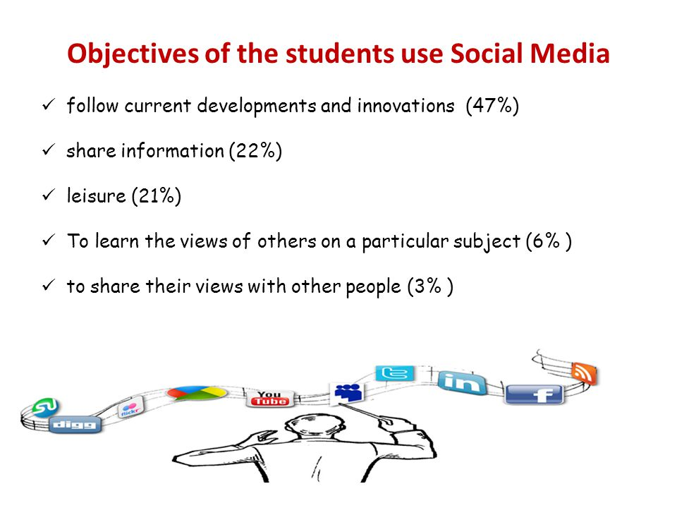 Objectives of the students use Social Media follow current developments and innovations (47%) share information (22%) leisure (21%) To learn the views of others on a particular subject (6%  ) to share their views with other people (3% )