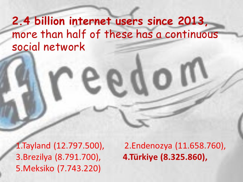 2.4 billion internet users since 2013, more than half of these has a continuous social network 1.Tayland (12.797.500), 2.Endenozya (11.658.760), 3.Bre