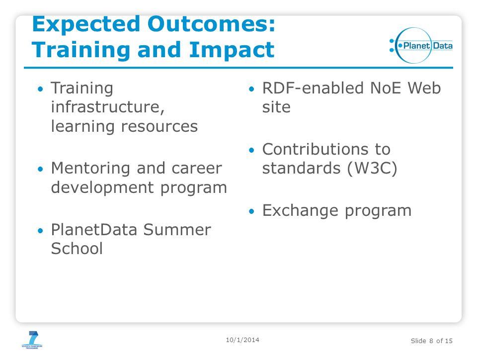 Slide 9 of 15 PlanetData Programs 10/1/2014