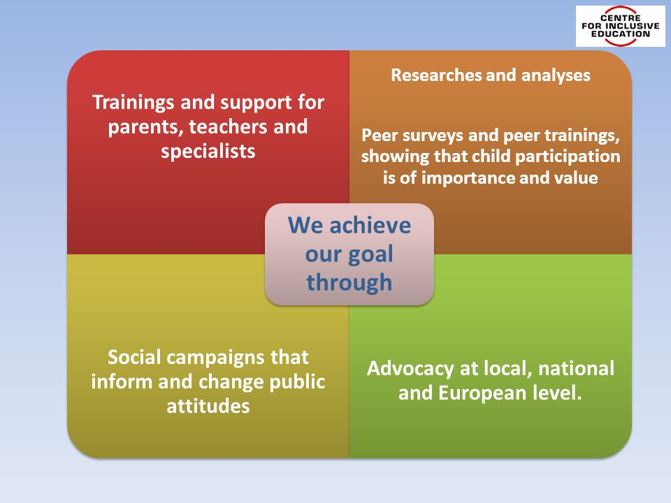 Trainings and support for parents, teachers and specialists Researches and analyses Peer surveys and peer trainings, showing that child participation is of importance and value Social campaigns that inform and change public attitudes Advocacy at local, national and European level.