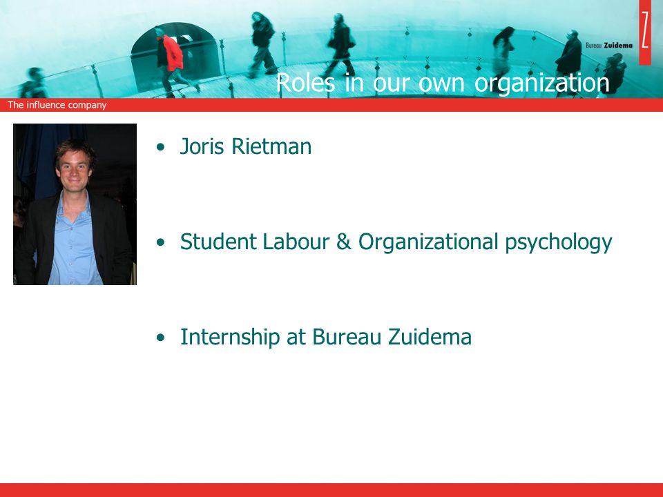 Roles in our own organization Joris Rietman Student Labour & Organizational psychology Internship at Bureau Zuidema
