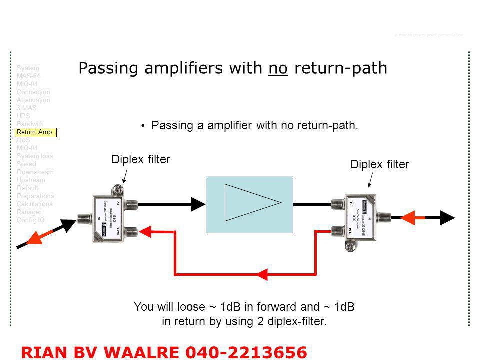 a macab power point presentation RIAN BV WAALRE Passing amplifiers with no return-path Passing a amplifier with no return-path.