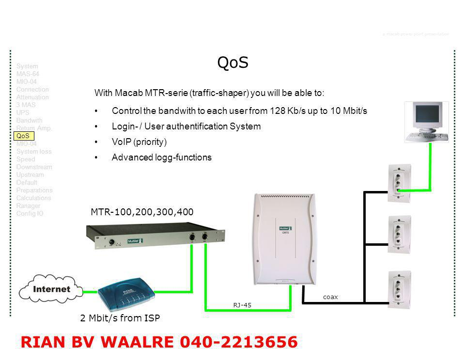 a macab power point presentation RIAN BV WAALRE QoS With Macab MTR-serie (traffic-shaper) you will be able to: Control the bandwith to each user from 128 Kb/s up to 10 Mbit/s Login- / User authentification System VoIP (priority) Advanced logg-functions System MAS-64 MIO-04 Connection Attenuation 3 MAS UPS Bandwith Return Amp.