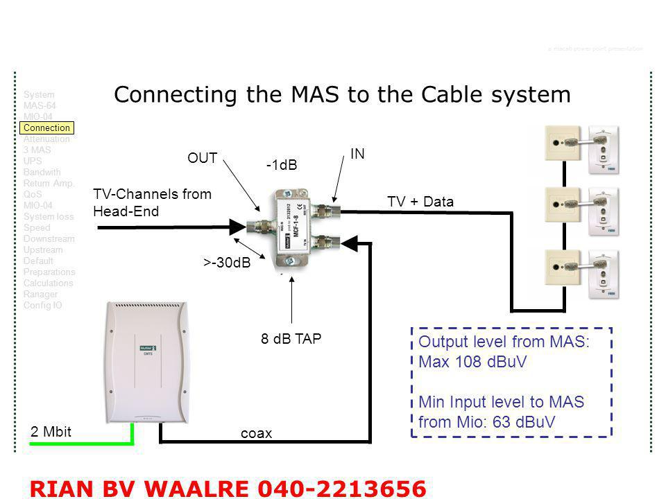 a macab power point presentation RIAN BV WAALRE Connecting the MAS to the Cable system -1dB 8 dB TAP OUT IN Output level from MAS: Max 108 dBuV Min Input level to MAS from Mio: 63 dBuV TV-Channels from Head-End coax >-30dB TV + Data 2 Mbit System MAS-64 MIO-04 Connection Attenuation 3 MAS UPS Bandwith Return Amp.