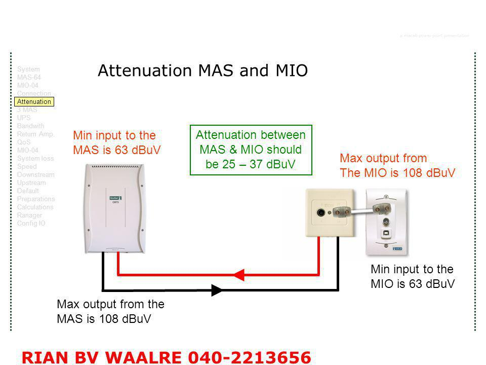 a macab power point presentation RIAN BV WAALRE Attenuation MAS and MIO Max output from the MAS is 108 dBuV Min input to the MIO is 63 dBuV Min input to the MAS is 63 dBuV Max output from The MIO is 108 dBuV Attenuation between MAS & MIO should be 25 – 37 dBuV System MAS-64 MIO-04 Connection Attenuation 3 MAS UPS Bandwith Return Amp.