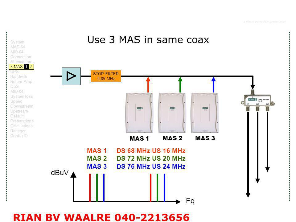 a macab power point presentation RIAN BV WAALRE 040-2213656 Use 3 MAS in same coax MAS 1 DS 68 MHz US 16 MHz MAS 2DS 72 MHz US 20 MHz MAS 3 DS 76 MHz US 24 MHz dBuV Fq STOP FILTER 5-65 MHz MAS 1 MAS 2MAS 3 System MAS-64 MIO-04 Connection Attenuation 3 MAS 1 2 UPS Bandwith Return Amp.