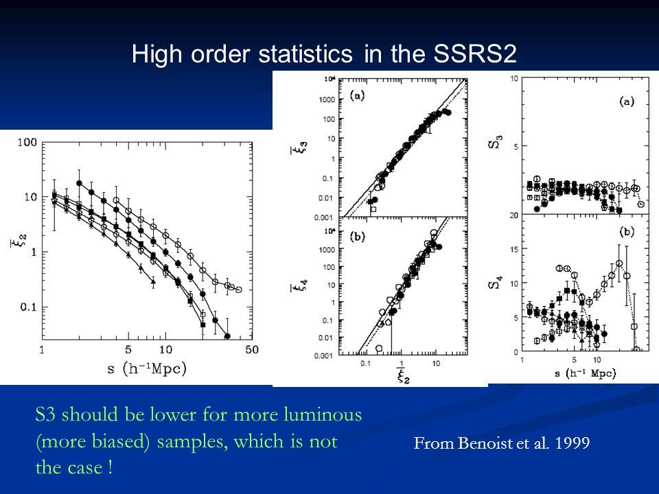 From Benoist et al.