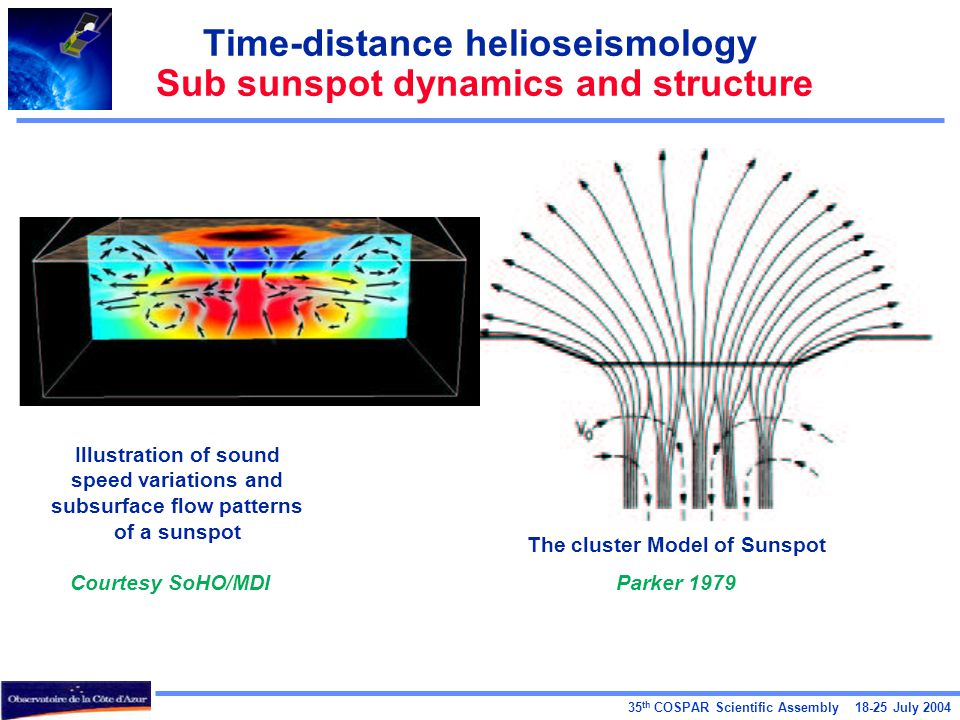35 th COSPAR Scientific Assembly July 2004 Time-distance helioseismology Sub sunspot dynamics and structure Courtesy SoHO/MDI The cluster Model of Sunspot Parker 1979 Illustration of sound speed variations and subsurface flow patterns of a sunspot