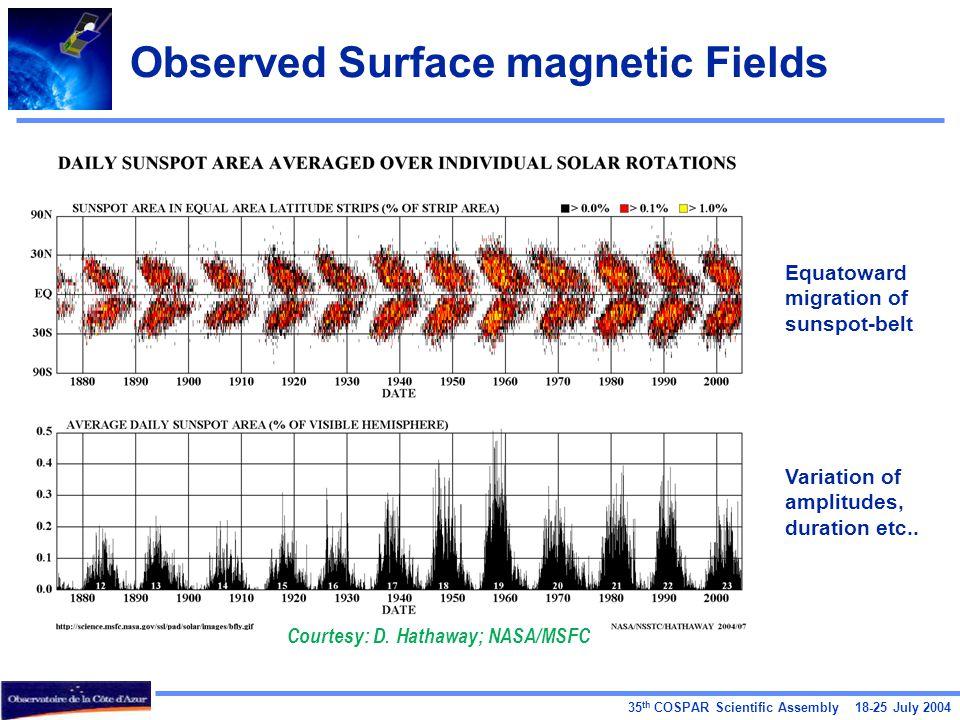 35 th COSPAR Scientific Assembly 18-25 July 2004 Time and depth variations of Meridional Flows Basu & Antia 2002 Gonzalez Hernandez et al.