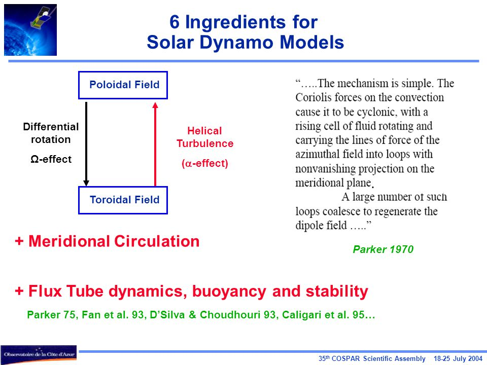 35 th COSPAR Scientific Assembly 18-25 July 2004 6 Ingredients for Solar Dynamo Models Parker 1970 Helical Turbulence (  -effect) Differential rotati