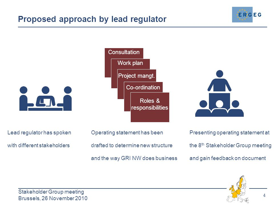 4 Stakeholder Group meeting Brussels, 26 November 2010 Proposed approach by lead regulator Operating statement Presenting operating statement at the 8