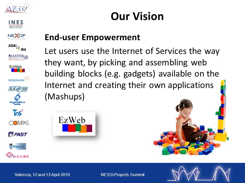 Our Vision End-user Empowerment Let users use the Internet of Services the way they want, by picking and assembling web building blocks (e.g. gadgets)