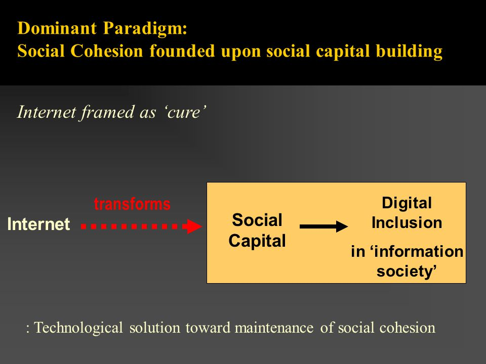 Dominant Paradigm: Social Cohesion founded upon social capital building transforms Internet Social Capital Digital Inclusion in 'information society' Internet framed as 'cure' : Technological solution toward maintenance of social cohesion