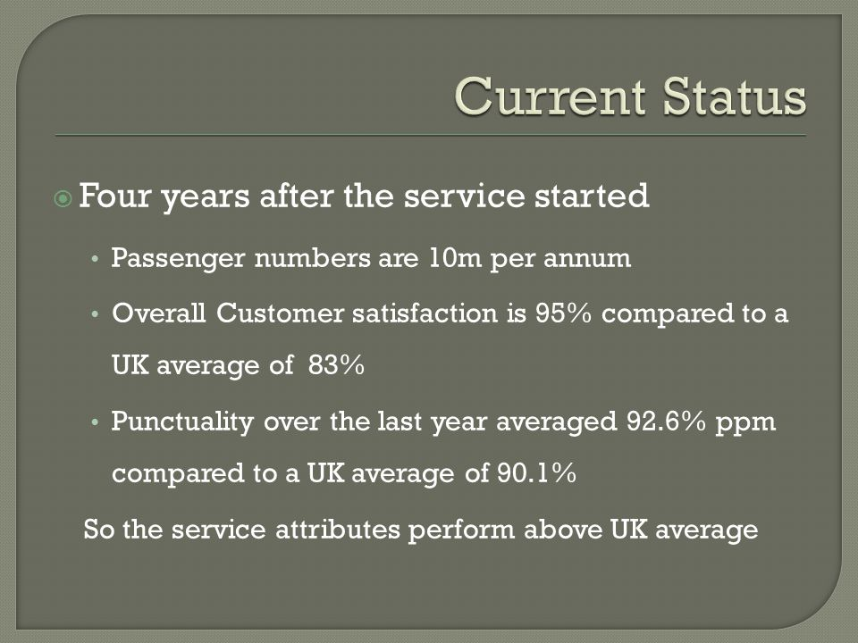  Four years after the service started Passenger numbers are 10m per annum Overall Customer satisfaction is 95% compared to a UK average of 83% Punctuality over the last year averaged 92.6% ppm compared to a UK average of 90.1% So the service attributes perform above UK average