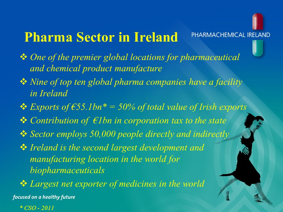 Pharma Sector in Ireland  One of the premier global locations for pharmaceutical and chemical product manufacture  Nine of top ten global pharma companies have a facility in Ireland  Exports of €55.1bn* = 50% of total value of Irish exports  Contribution of €1bn in corporation tax to the state  Sector employs 50,000 people directly and indirectly  Ireland is the second largest development and manufacturing location in the world for biopharmaceuticals  Largest net exporter of medicines in the world * CSO