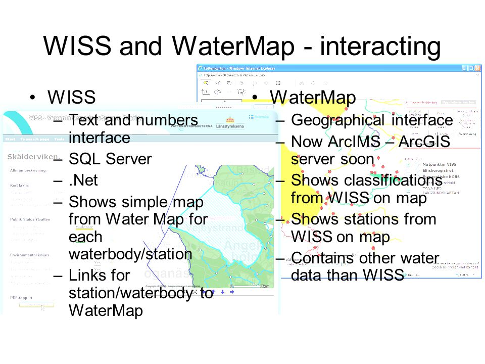 WISS and WaterMap - interacting WISS –Text and numbers interface –SQL Server –.Net –Shows simple map from Water Map for each waterbody/station –Links for station/waterbody to WaterMap WaterMap –Geographical interface –Now ArcIMS – ArcGIS server soon –Shows classifications from WISS on map –Shows stations from WISS on map –Contains other water data than WISS