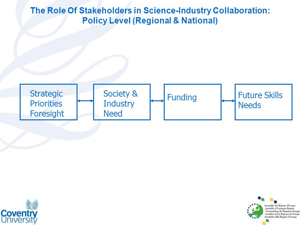 Strategic Priorities Foresight Society & Industry Need Funding Future Skills Needs The Role Of Stakeholders in Science-Industry Collaboration: Policy Level (Regional & National)