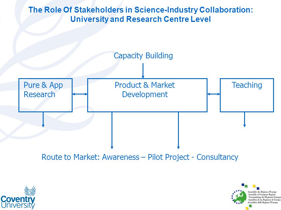 Pure & App Research Product & Market Development Teaching Route to Market: Awareness – Pilot Project - Consultancy Capacity Building The Role Of Stakeholders in Science-Industry Collaboration: University and Research Centre Level
