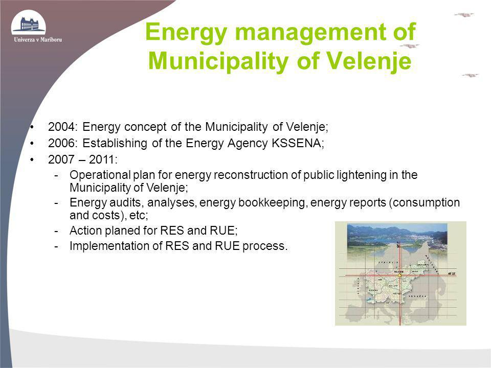 Energy management of Municipality of Velenje 2004: Energy concept of the Municipality of Velenje; 2006: Establishing of the Energy Agency KSSENA; 2007