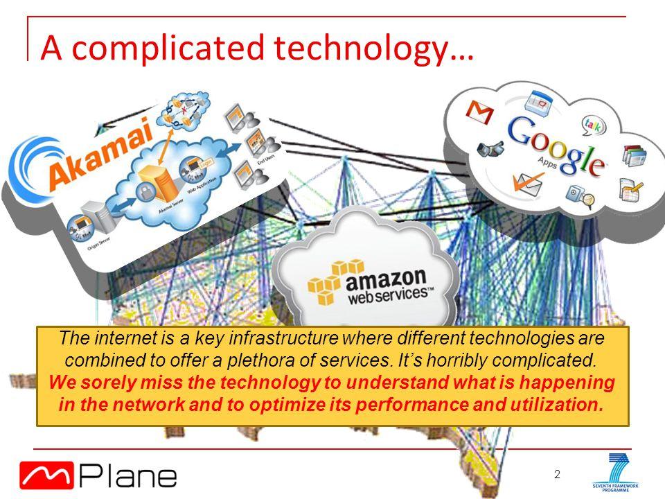 13 mPlane Protocol Information Model