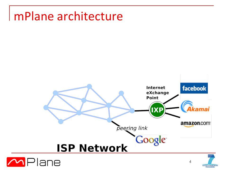 4 mPlane architecture