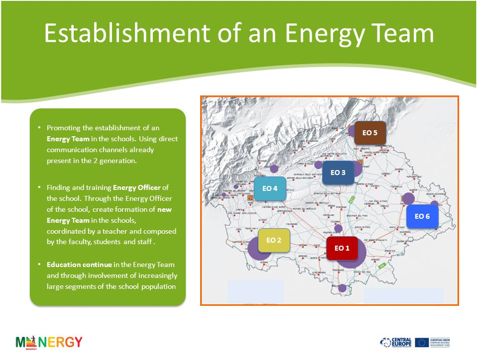 Establishment of an Energy Team EO 1 EO 2 EO 3 EO 5 EO 6 EO 4 Promoting the establishment of an Energy Team in the schools.