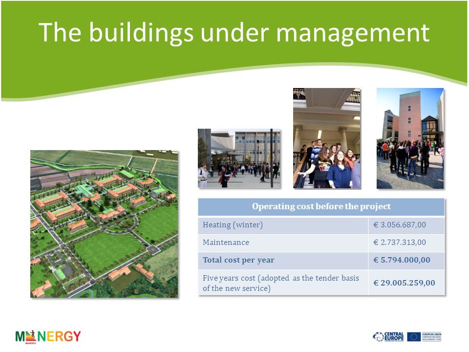 The buildings under management