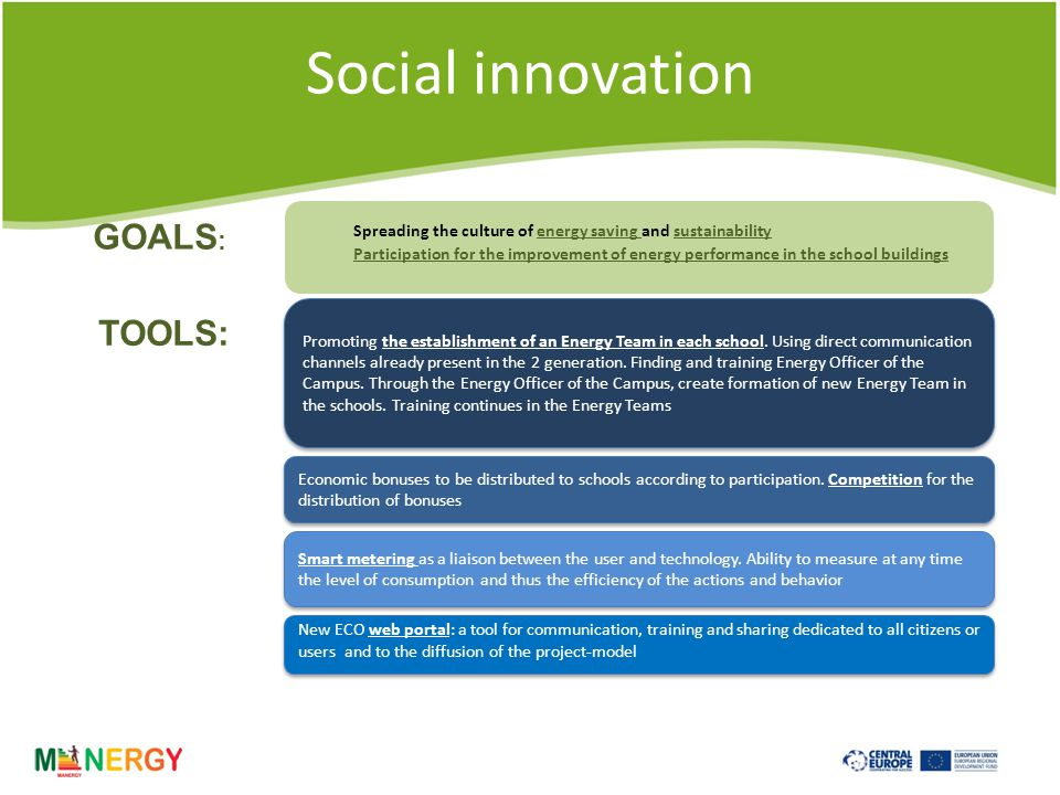 Social innovation Promoting the establishment of an Energy Team in each school.