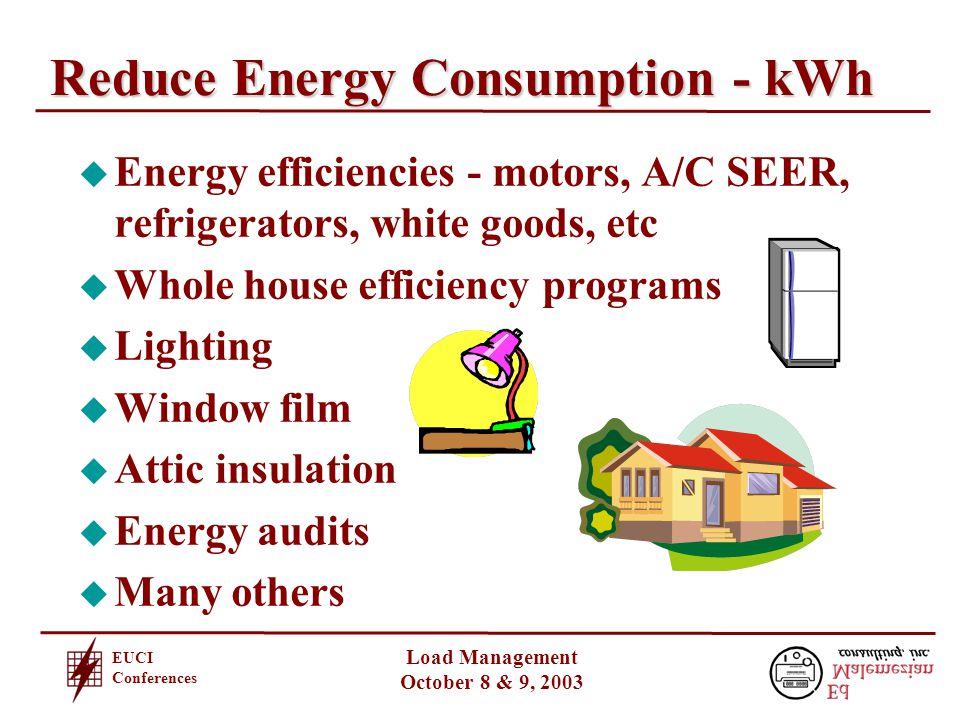 EUCI Conferences Load Management October 8 & 9, 2003 Reduce Energy Consumption - kWh u Energy efficiencies - motors, A/C SEER, refrigerators, white goods, etc u Whole house efficiency programs u Lighting u Window film u Attic insulation u Energy audits u Many others