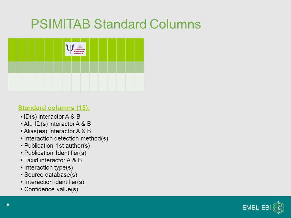 18 Standard columns (15): ID(s) interactor A & B Alt. ID(s) interactor A & B Alias(es) interactor A & B Interaction detection method(s) Publication 1s