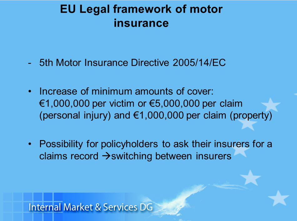 Slide 10 EU Legal framework of motor insurance -5th Motor Insurance Directive 2005/14/EC Increase of minimum amounts of cover: €1,000,000 per victim o