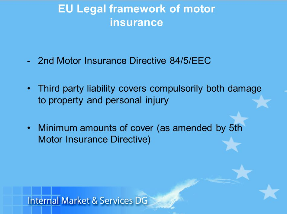 Slide 7 EU Legal framework of motor insurance -2nd Motor Insurance Directive 84/5/EEC Third party liability covers compulsorily both damage to propert