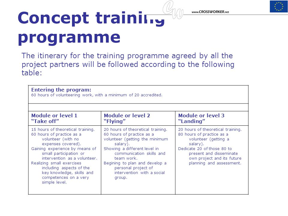 Concept training programme The itinerary for the training programme agreed by all the project partners will be followed according to the following tab