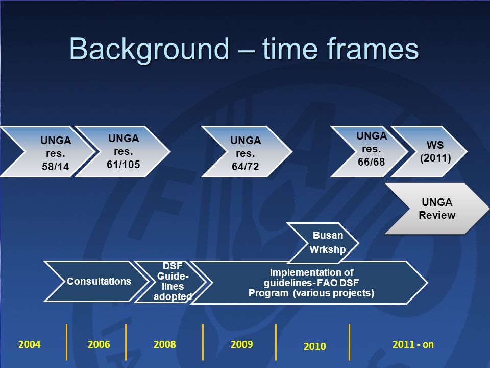 Background – time frames UNGA res. 64/72 UNGA res. 61/105 UNGA res. 66/68 WS (2011) UNGA res. 58/14 Consultations Implementation of guidelines- FAO DS