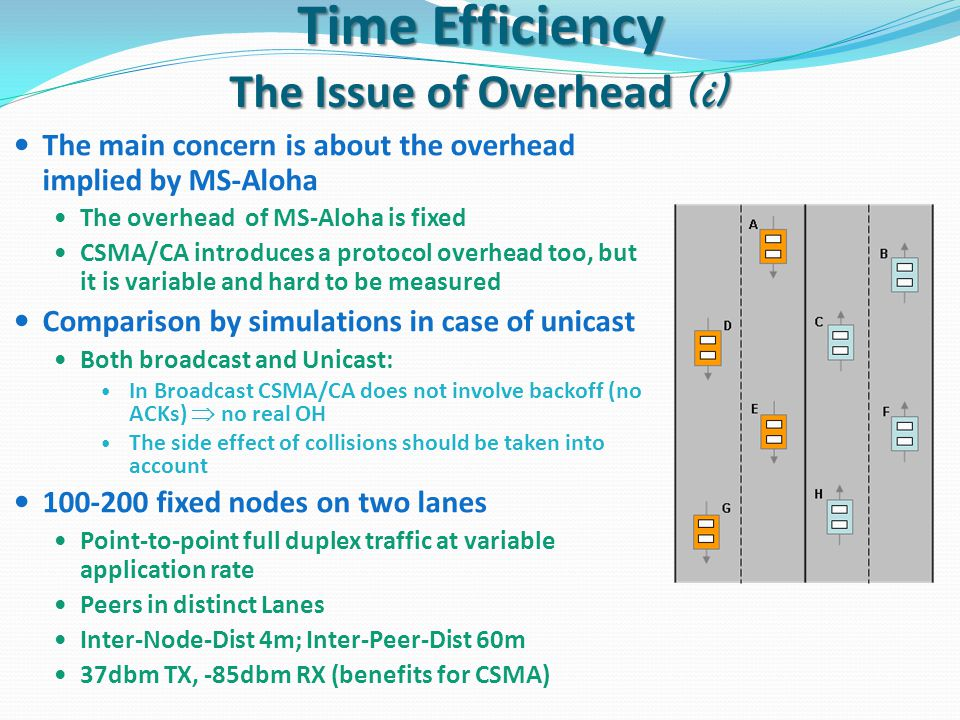 Time Efficiency The Issue of Overhead (i) The main concern is about the overhead implied by MS-Aloha The overhead of MS-Aloha is fixed CSMA/CA introduces a protocol overhead too, but it is variable and hard to be measured Comparison by simulations in case of unicast Both broadcast and Unicast: In Broadcast CSMA/CA does not involve backoff (no ACKs)  no real OH The side effect of collisions should be taken into account 100-200 fixed nodes on two lanes Point-to-point full duplex traffic at variable application rate Peers in distinct Lanes Inter-Node-Dist 4m; Inter-Peer-Dist 60m 37dbm TX, -85dbm RX (benefits for CSMA)
