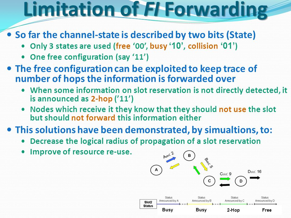 Limitation of FI Forwarding So far the channel-state is described by two bits (State) Only 3 states are used (free '00', busy '10', collision '01' ) One free configuration (say '11') The free configuration can be exploited to keep trace of number of hops the information is forwarded over When some information on slot reservation is not directly detected, it is announced as 2-hop ('11') Nodes which receive it they know that they should not use the slot but should not forward this information either This solutions have been demonstrated, by simualtions, to: Decrease the logical radius of propagation of a slot reservation Improve of resource re-use.