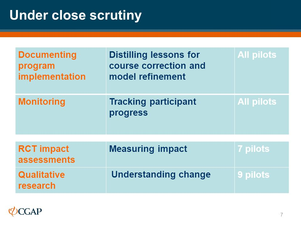 7 Under close scrutiny Documenting program implementation Distilling lessons for course correction and model refinement All pilots MonitoringTracking participant progress All pilots RCT impact assessments Measuring impact7 pilots Qualitative research Understanding change 9 pilots