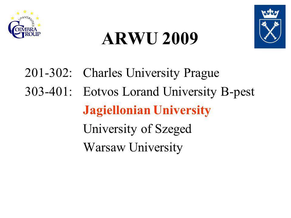 ARWU 2009 201-302: Charles University Prague 303-401:Eotvos Lorand University B-pest Jagiellonian University University of Szeged Warsaw University