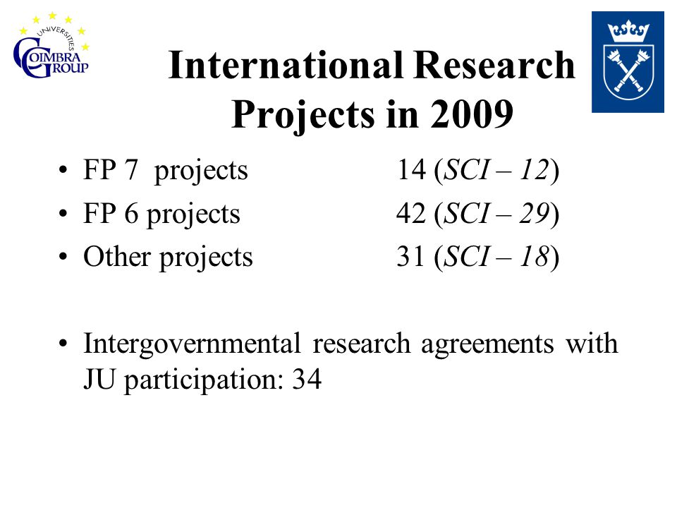 International Research Projects in 2009 FP 7 projects14 (SCI – 12) FP 6 projects 42 (SCI – 29) Other projects 31 (SCI – 18) Intergovernmental research agreements with JU participation: 34