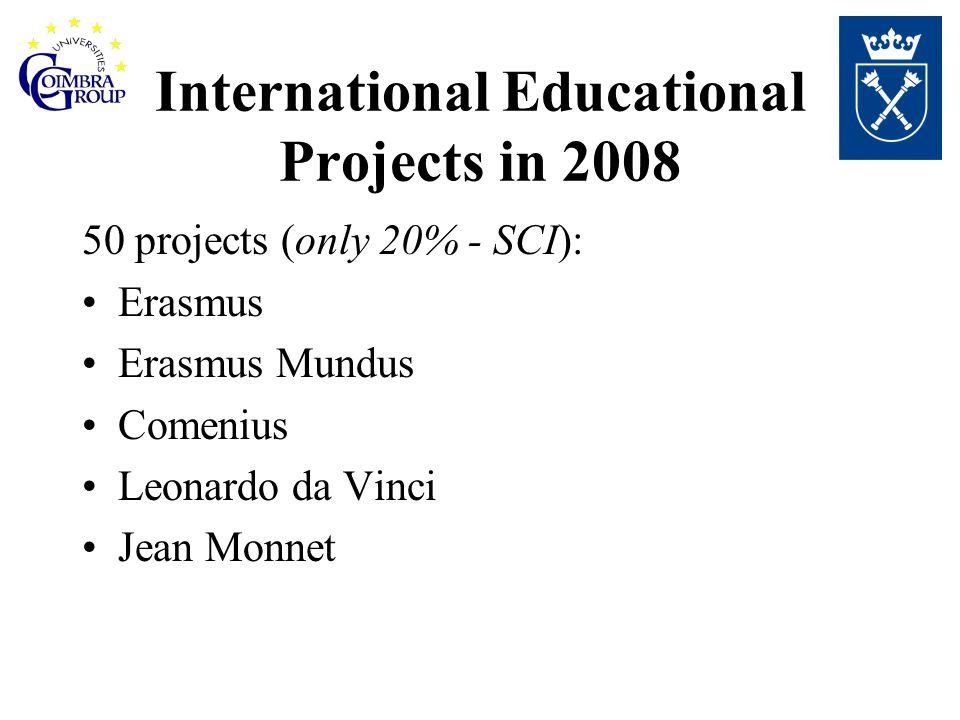 International Educational Projects in 2008 50 projects (only 20% - SCI): Erasmus Erasmus Mundus Comenius Leonardo da Vinci Jean Monnet